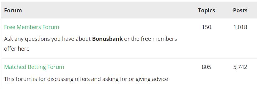 BonusBank Forum