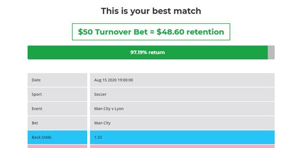 Bet Finder - Results