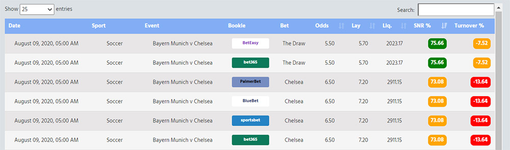Bonus Money Odds Matcher